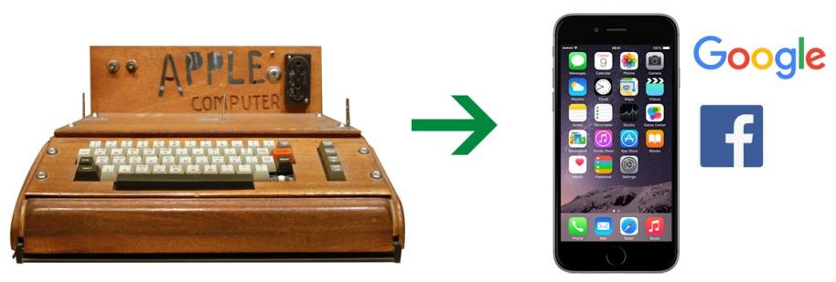 זכיינות דיגיטלית